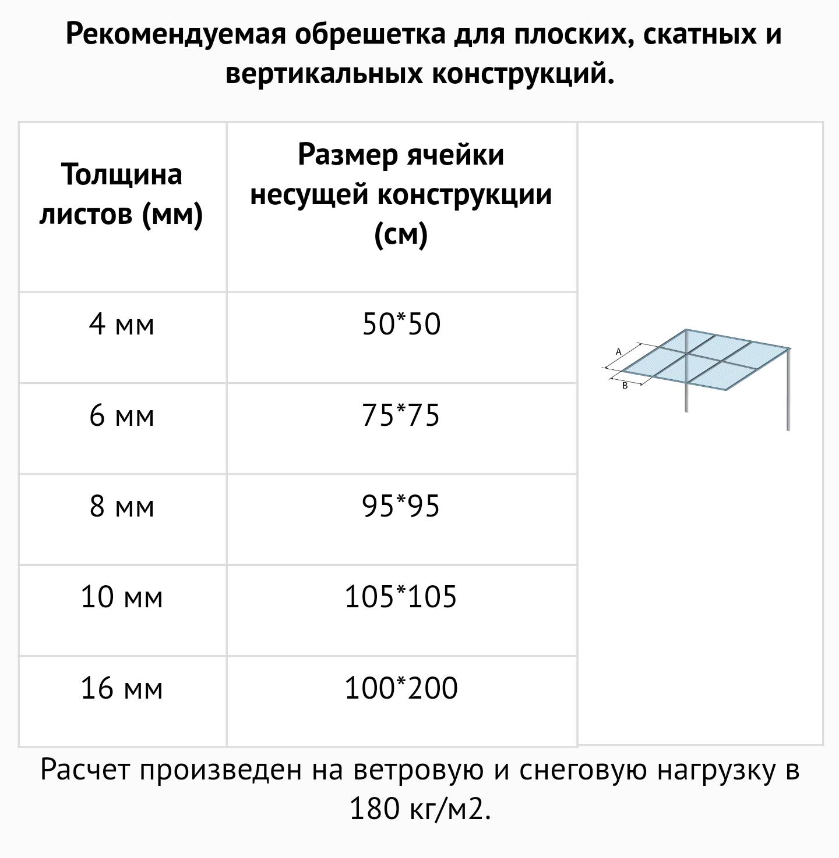 http://ecopoli.ru/images/upload/Screenshot_2017-12-06-13-43-48.png