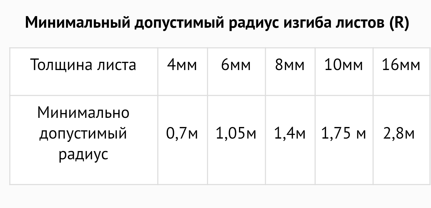 http://ecopoli.ru/images/upload/Screenshot_2017-12-06-13-43-59.png
