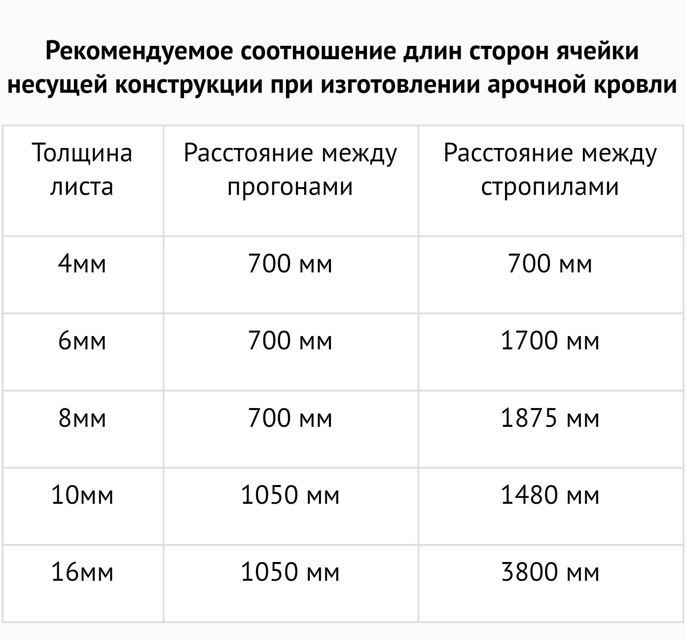 http://ecopoli.ru/images/upload/Screenshot_2017-12-06-13-44-03.png