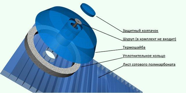 http://ecopoli.ru/images/upload/termoshayba-dlya-sotovogo-poliakarbonata-2.jpg